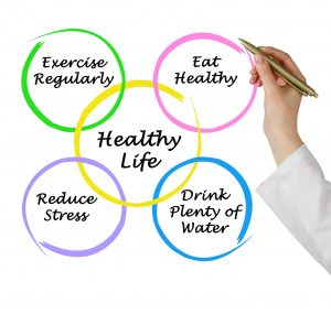 Healthy Lifestyle onset of diabetes form of exercise blood sugar avoid refined